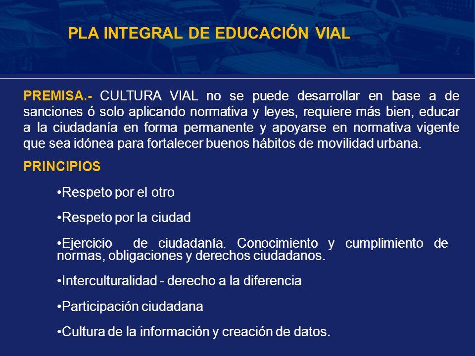 PLA INTEGRAL DE EDUCACIÓN VIAL
