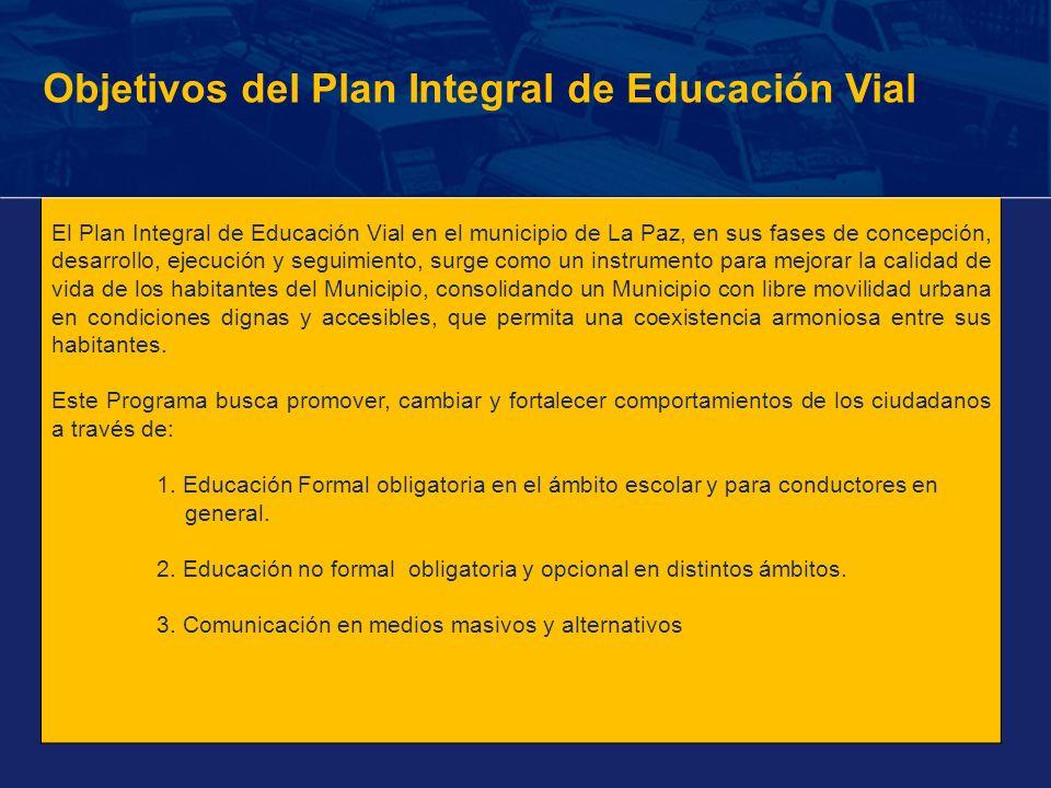 Objetivos del Plan Integral de Educación Vial