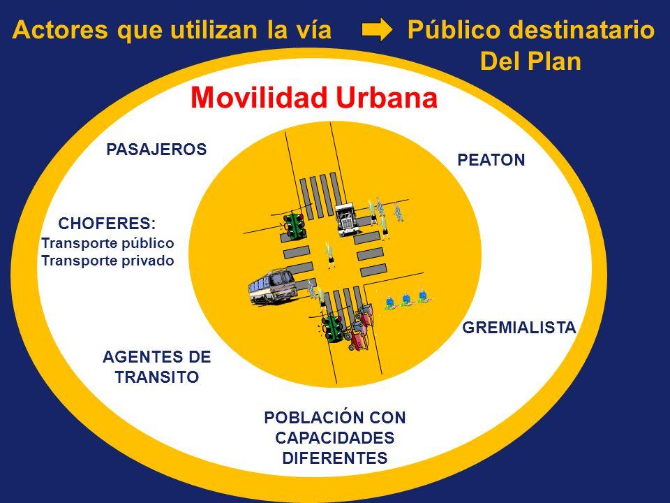 Movilidad Urbana Actores que utilizan la vía Público destinatario