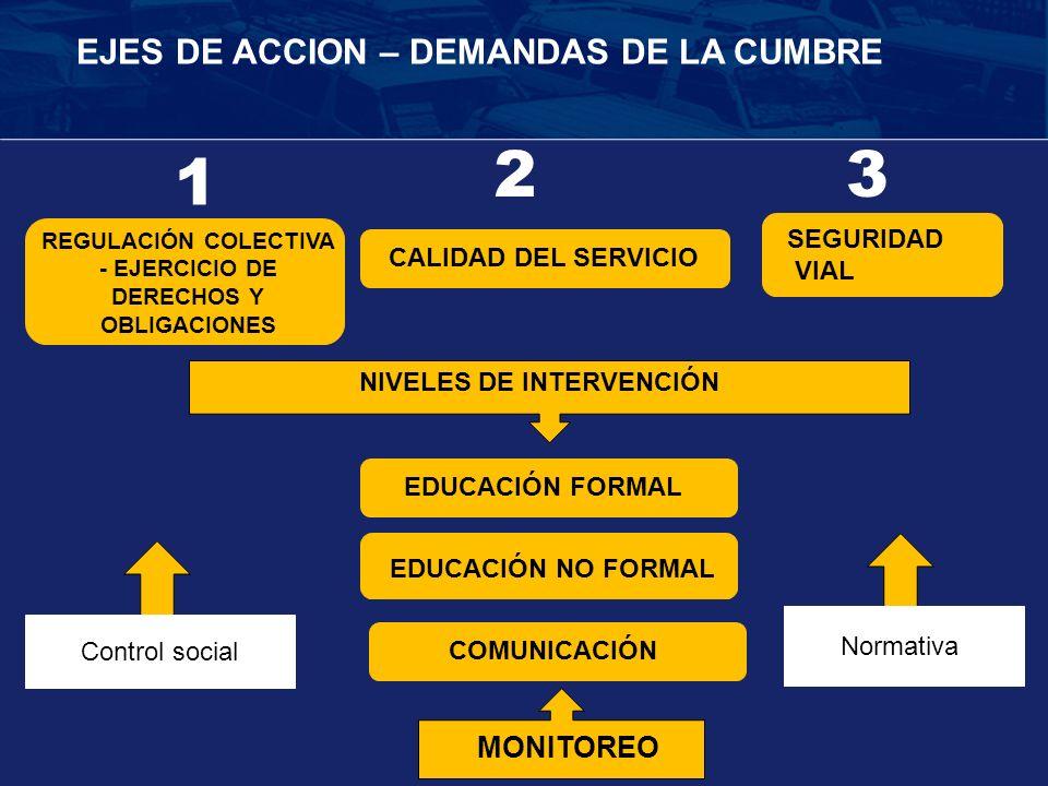REGULACIÓN COLECTIVA - EJERCICIO DE DERECHOS Y OBLIGACIONES