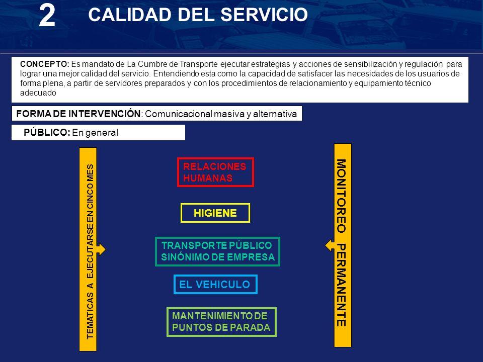 2 CALIDAD DEL SERVICIO MONITOREO PERMANENTE