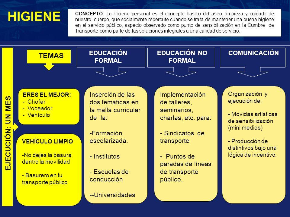 HIGIENE TEMAS EJECUCIÓN: UN MES EDUCACIÓN FORMAL EDUCACIÓN NO FORMAL