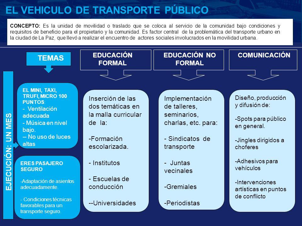 EL VEHICULO DE TRANSPORTE PÚBLICO