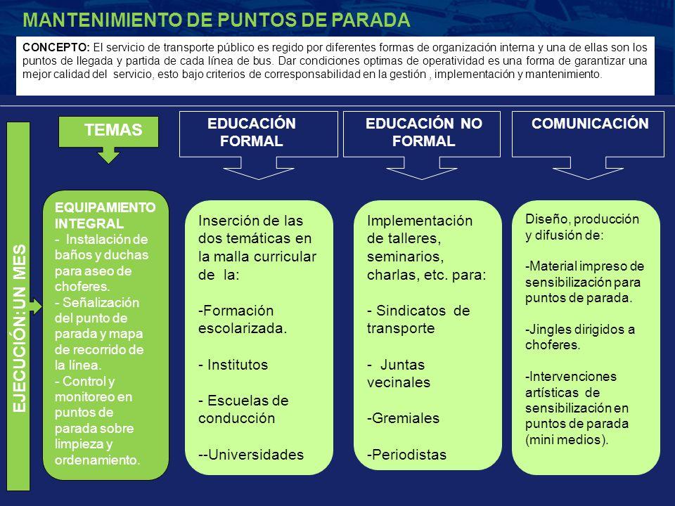 MANTENIMIENTO DE PUNTOS DE PARADA