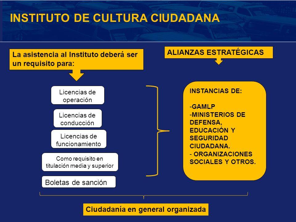Ciudadanía en general organizada