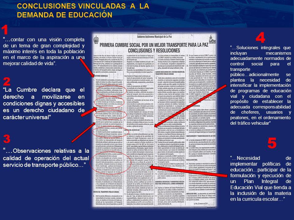 4 5 1 2 3 CONCLUSIONES VINCULADAS A LA DEMANDA DE EDUCACIÓN