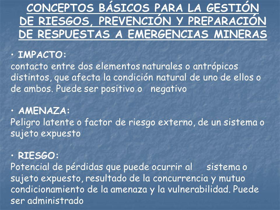 CONCEPTOS BÁSICOS PARA LA GESTIÓN DE RIESGOS, PREVENCIÓN Y PREPARACIÓN DE RESPUESTAS A EMERGENCIAS MINERAS