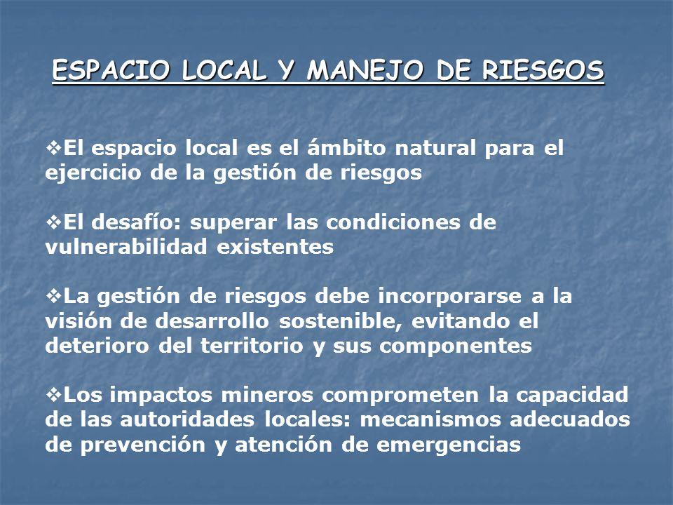 ESPACIO LOCAL Y MANEJO DE RIESGOS