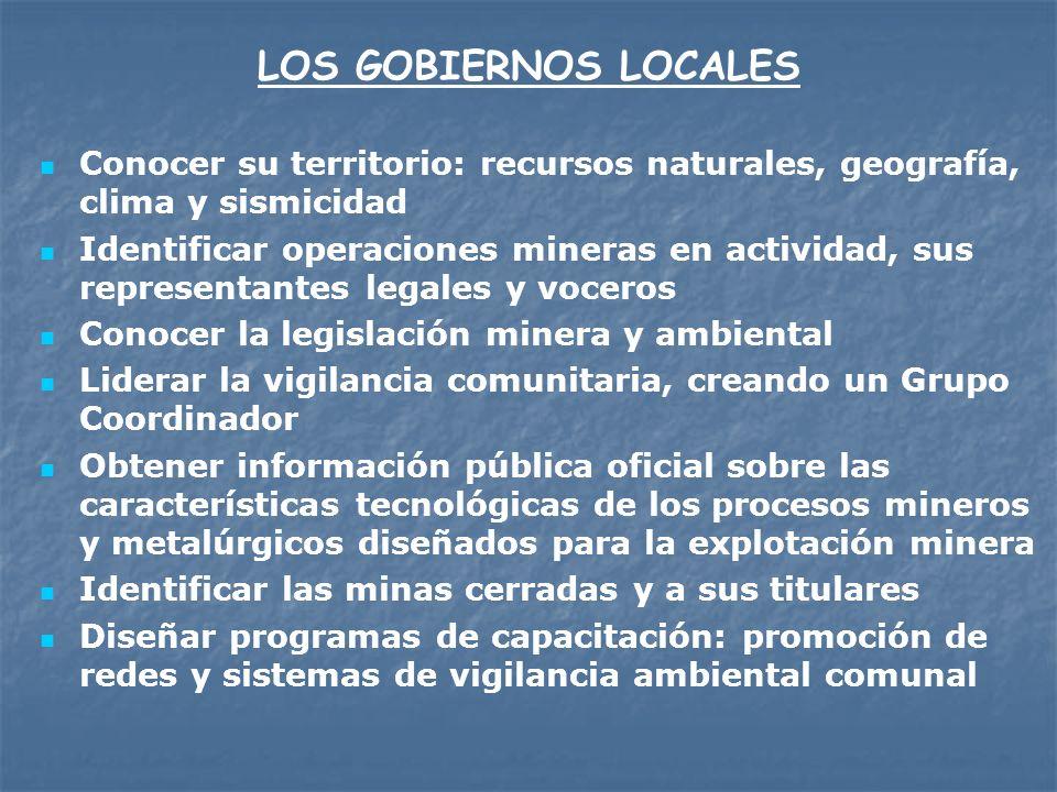 LOS GOBIERNOS LOCALES Conocer su territorio: recursos naturales, geografía, clima y sismicidad.