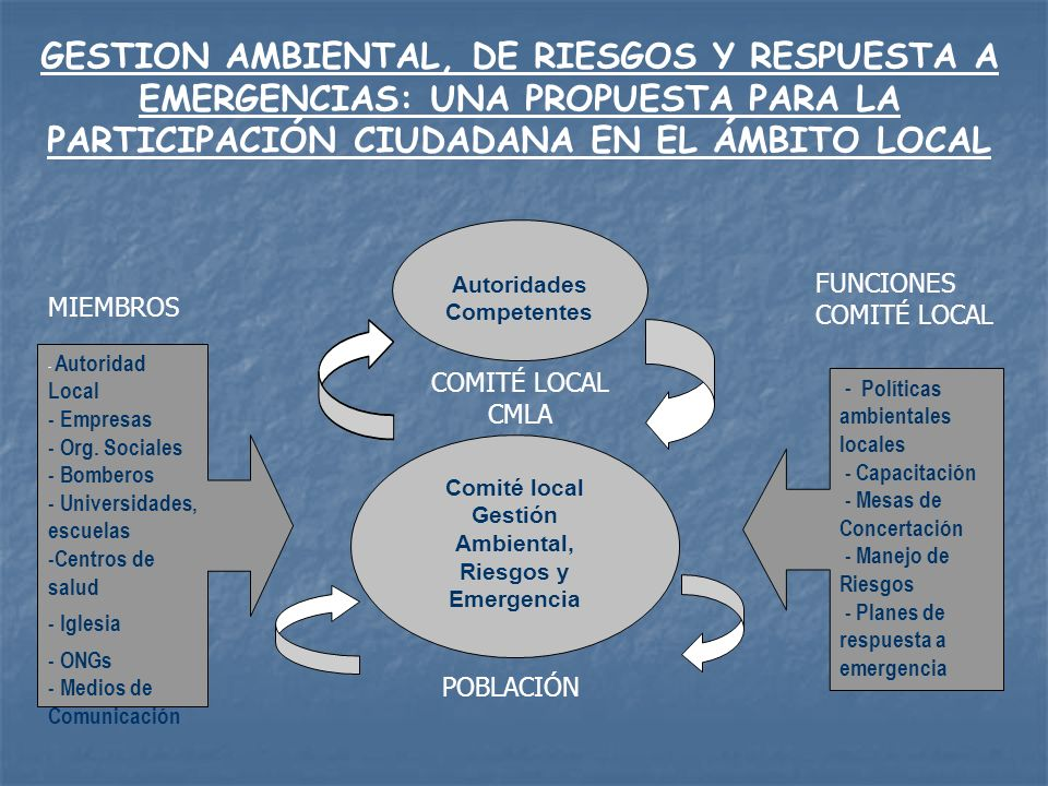 Comité local Gestión Ambiental, Riesgos y Emergencia