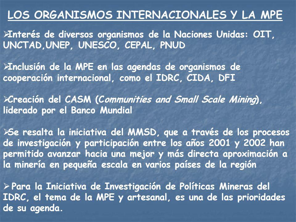 LOS ORGANISMOS INTERNACIONALES Y LA MPE