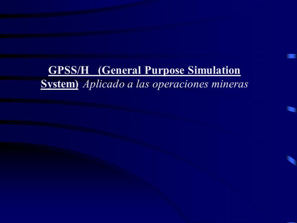 GPSS/H (General Purpose Simulation System) Aplicado a las operaciones mineras