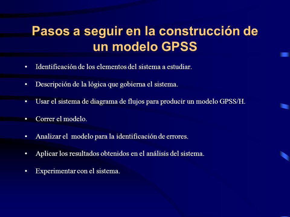 Pasos a seguir en la construcción de un modelo GPSS