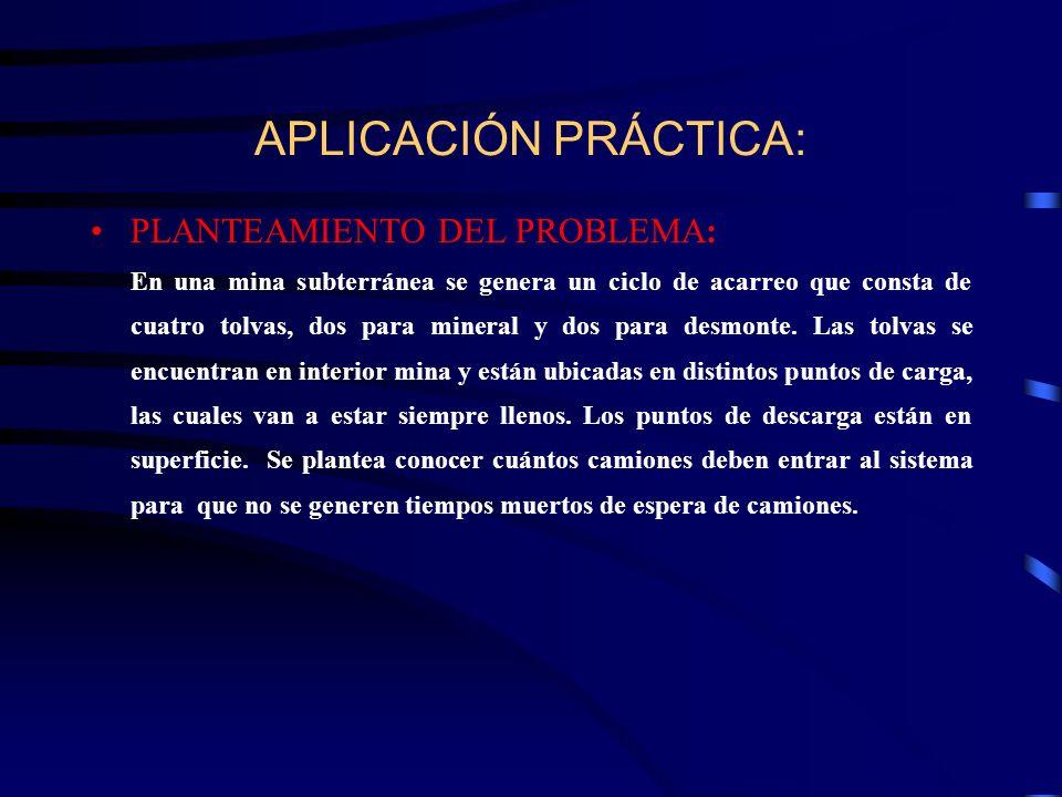 APLICACIÓN PRÁCTICA: PLANTEAMIENTO DEL PROBLEMA:
