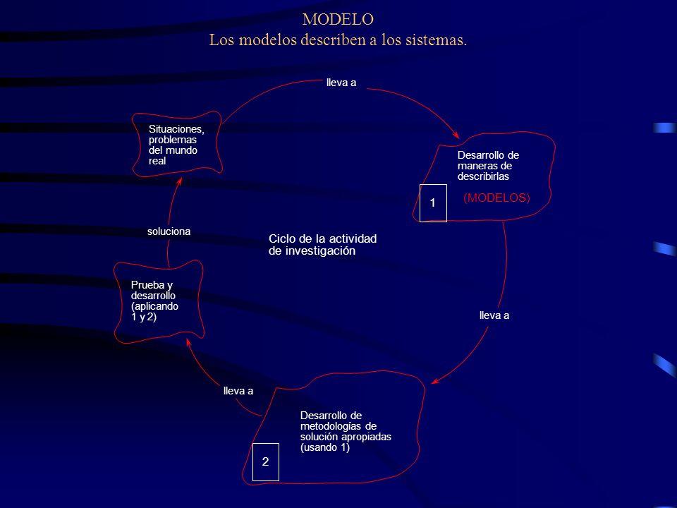 MODELO Los modelos describen a los sistemas.