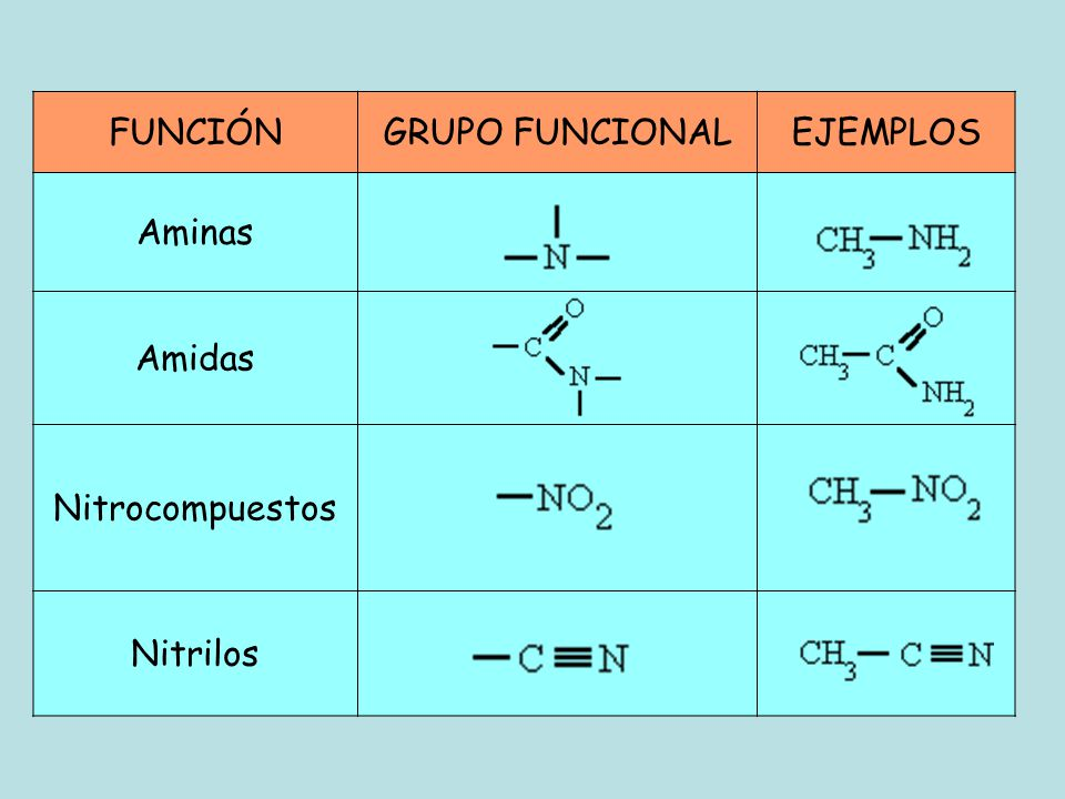 Presentacion De Los Grupos Funcionales: QUÍMICA DEL CARBONO August Kekulé ( ) Linus Pauling