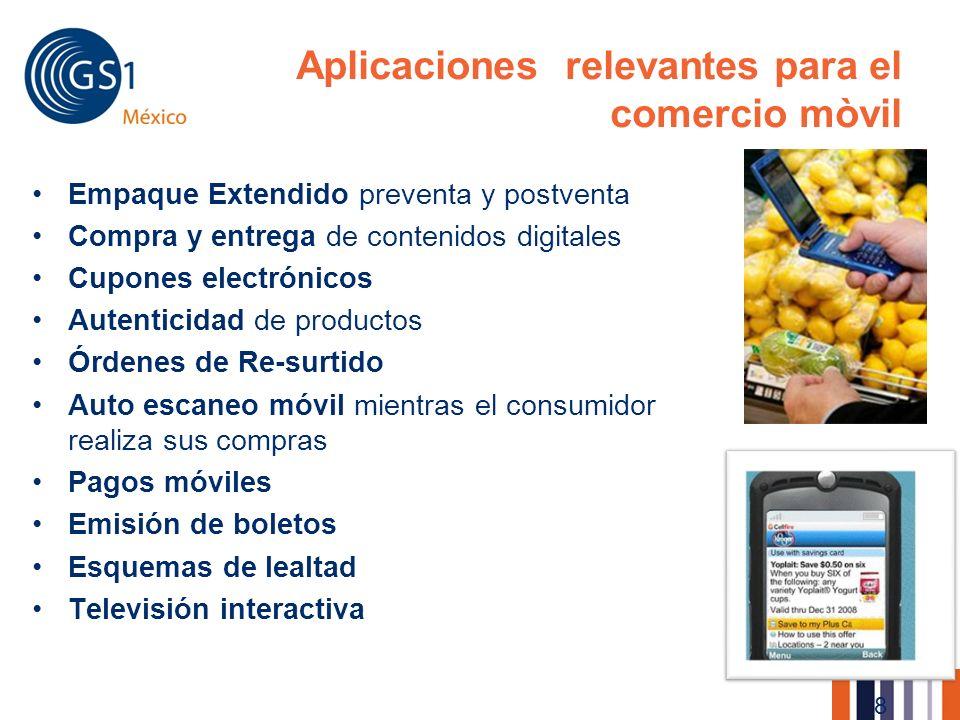 Aplicaciones relevantes para el comercio mòvil