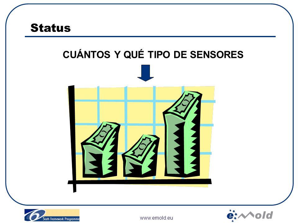 Status CUÁNTOS Y QUÉ TIPO DE SENSORES www.emold.eu