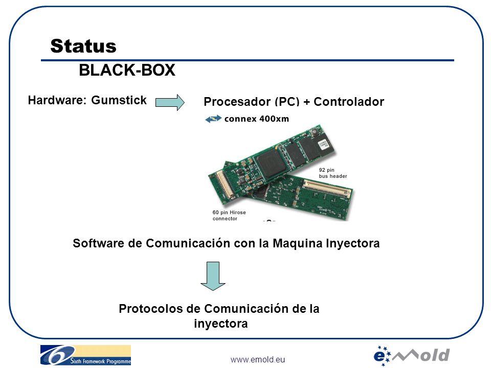 Protocolos de Comunicación de la inyectora
