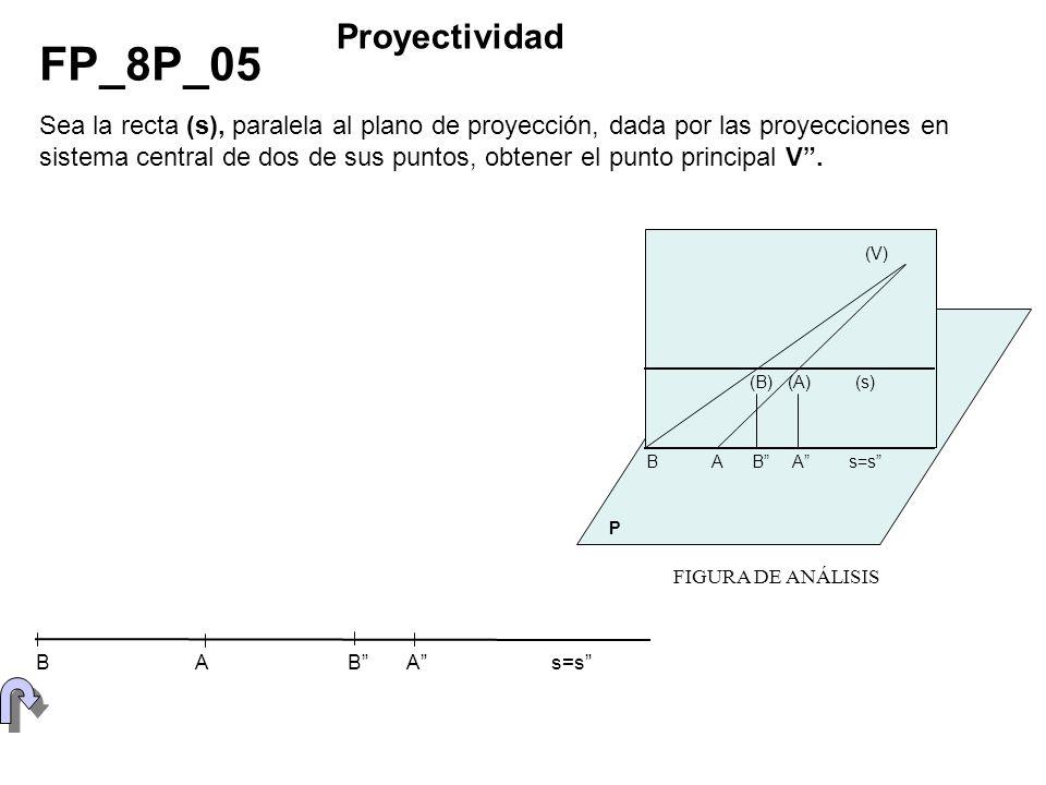 Proyectividad FP_8P_05.