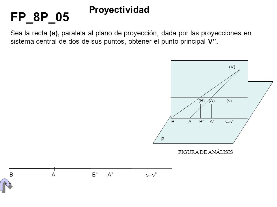 ProyectividadFP_8P_05.