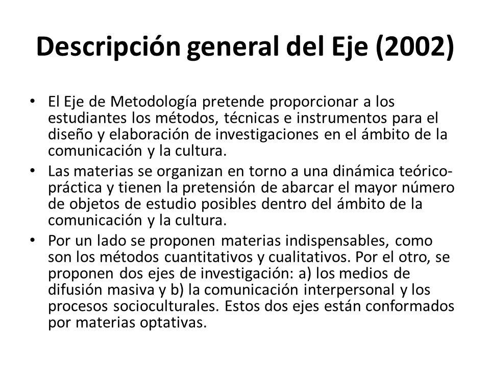 Descripción general del Eje (2002)