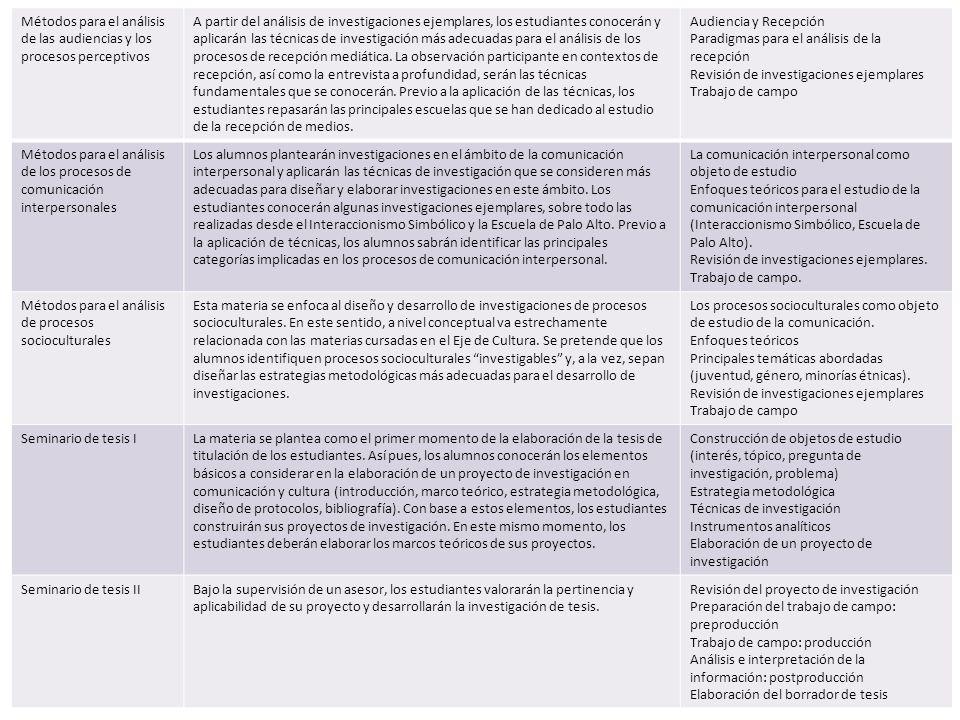 Métodos para el análisis de las audiencias y los procesos perceptivos