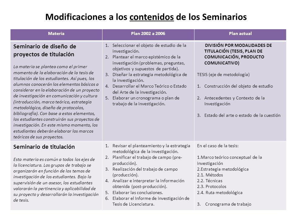 Modificaciones a los contenidos de los Seminarios