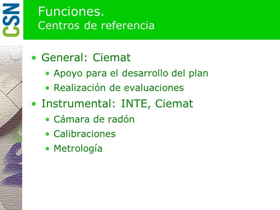 Funciones. Centros de referencia