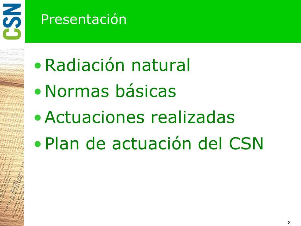 Actuaciones realizadas Plan de actuación del CSN