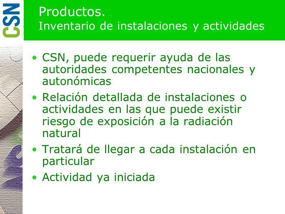 Productos. Inventario de instalaciones y actividades