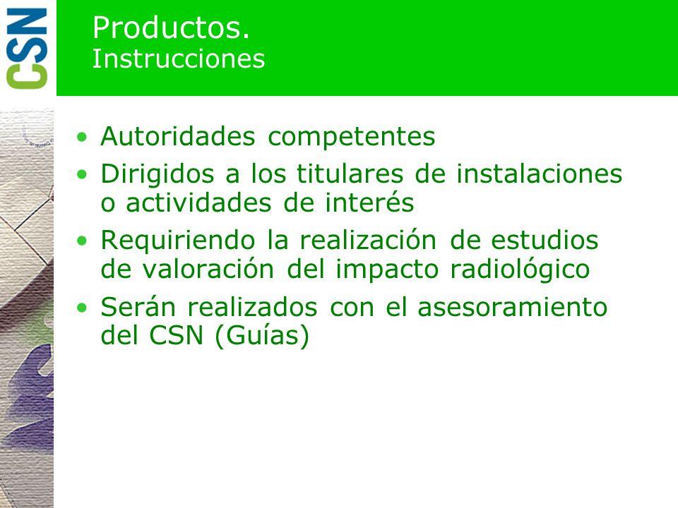 Productos. Instrucciones
