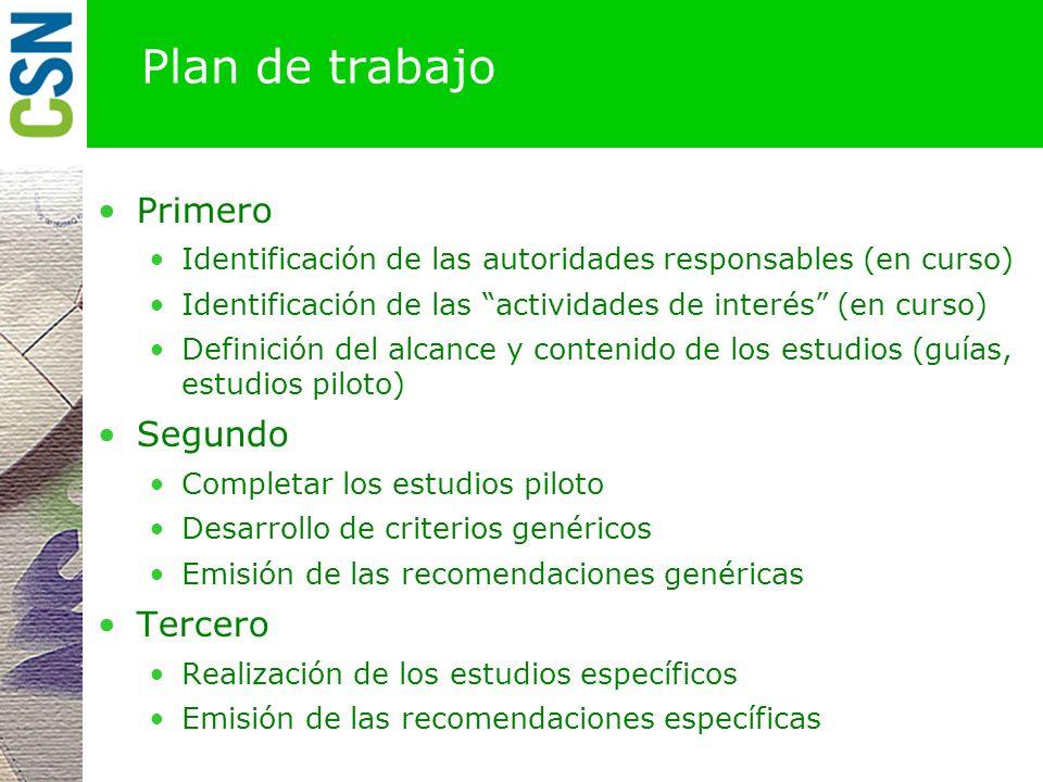 Plan de trabajo Primero Segundo Tercero