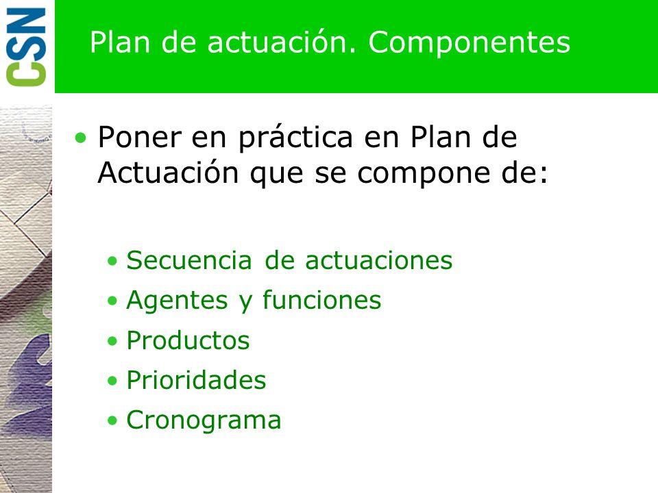 Plan de actuación. Componentes