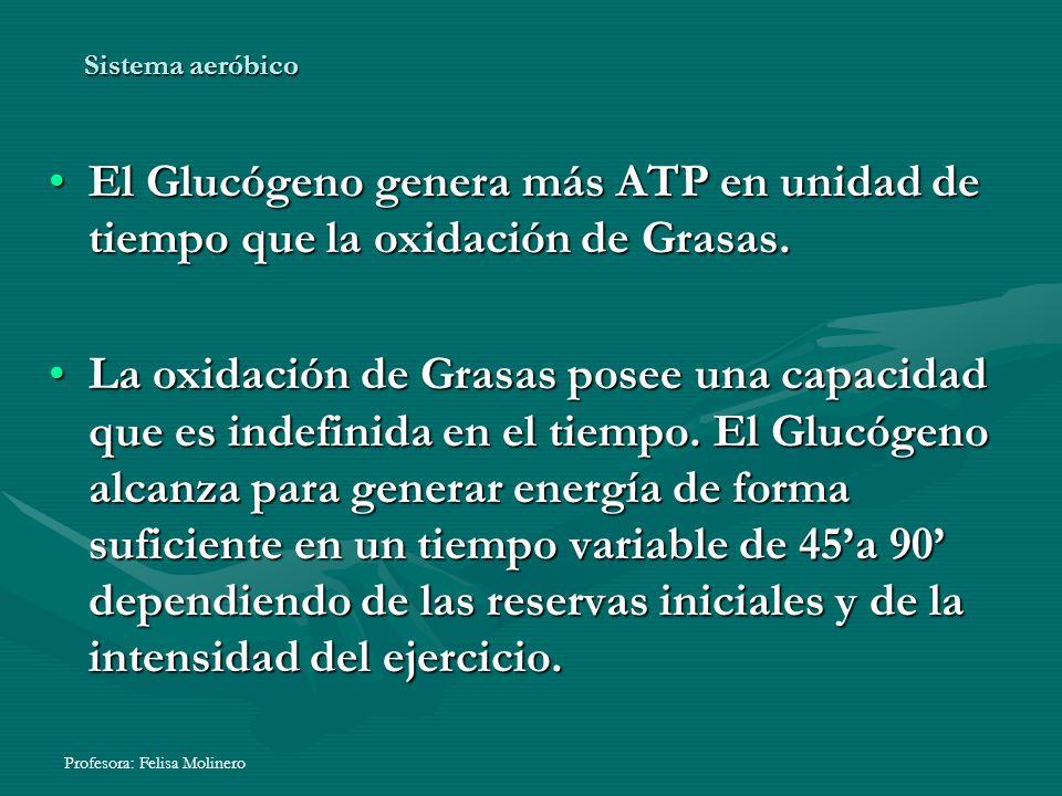 Sistema aeróbico El Glucógeno genera más ATP en unidad de tiempo que la oxidación de Grasas.
