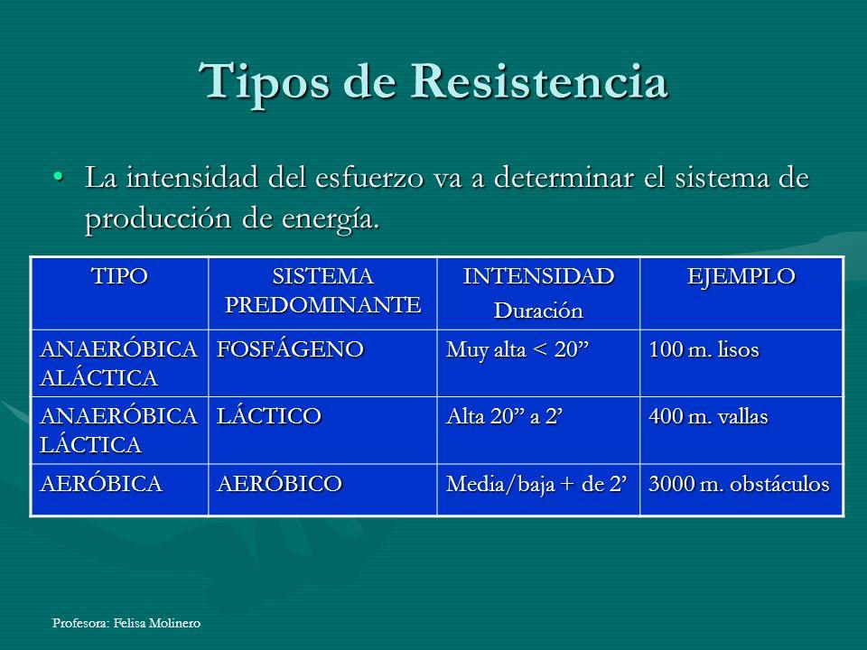 Tipos de Resistencia La intensidad del esfuerzo va a determinar el sistema de producción de energía.