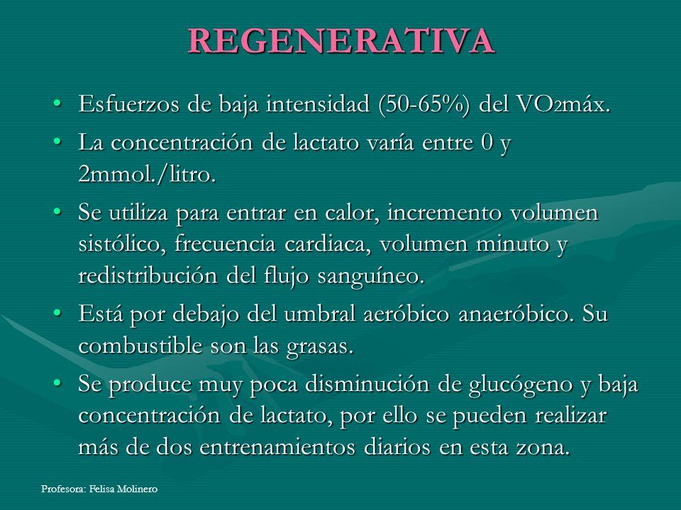 REGENERATIVA Esfuerzos de baja intensidad (50-65%) del VO2máx.
