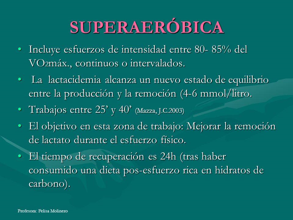 SUPERAERÓBICA Incluye esfuerzos de intensidad entre 80- 85% del VO2máx., continuos o intervalados.