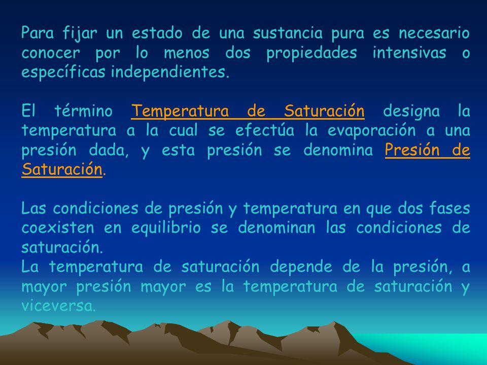 Para fijar un estado de una sustancia pura es necesario conocer por lo menos dos propiedades intensivas o específicas independientes.