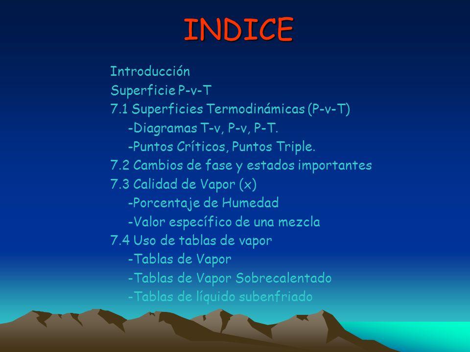 INDICE Introducción Superficie P-v-T