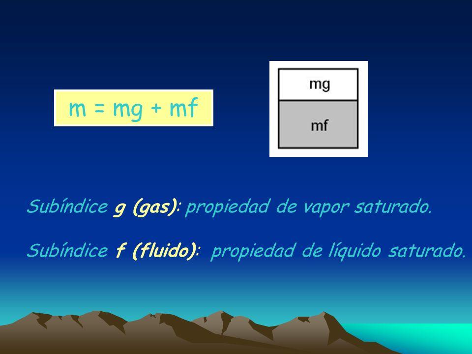 m = mg + mf Subíndice g (gas): propiedad de vapor saturado.