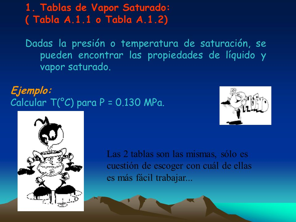 Tablas de Vapor Saturado: