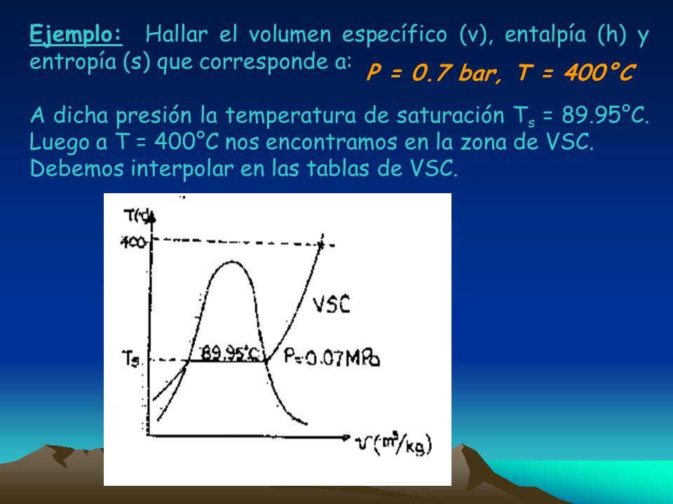 Ejemplo: Hallar el volumen específico (v), entalpía (h) y entropía (s) que corresponde a: