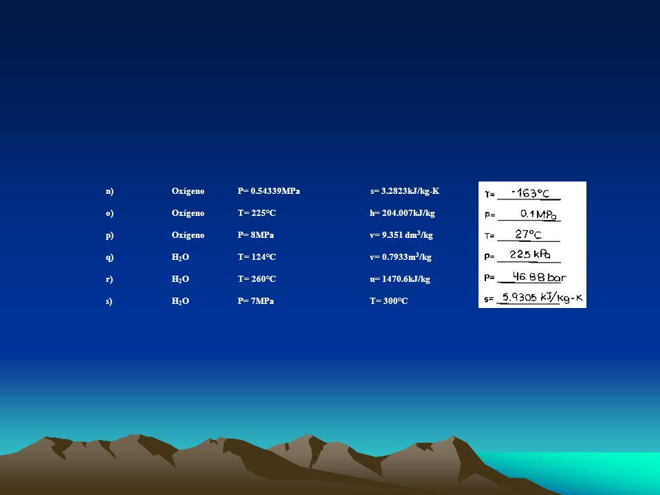 n) Oxígeno P= 0.54339MPa s= 3.2823kJ/kg-K T= _____________
