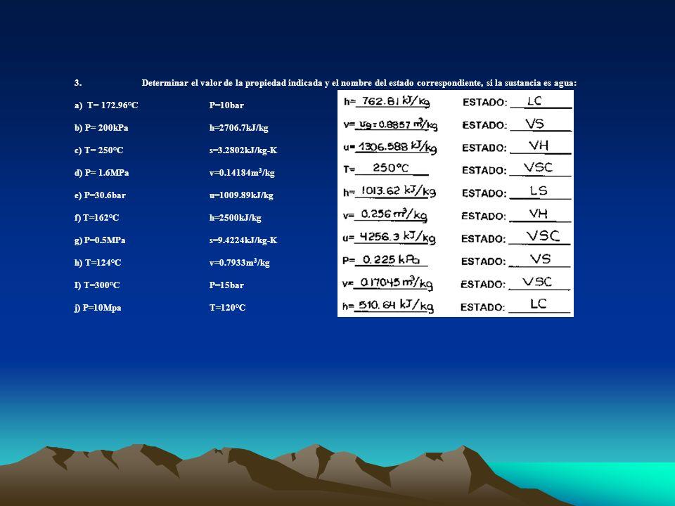3. Determinar el valor de la propiedad indicada y el nombre del estado correspondiente, si la sustancia es agua:
