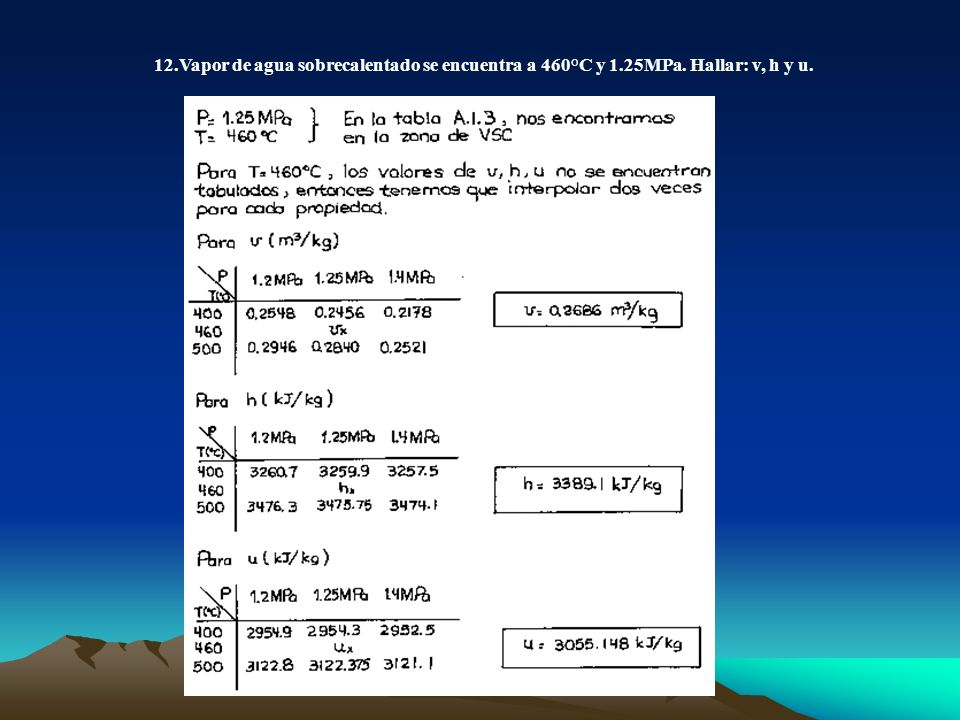 12. Vapor de agua sobrecalentado se encuentra a 460°C y 1. 25MPa