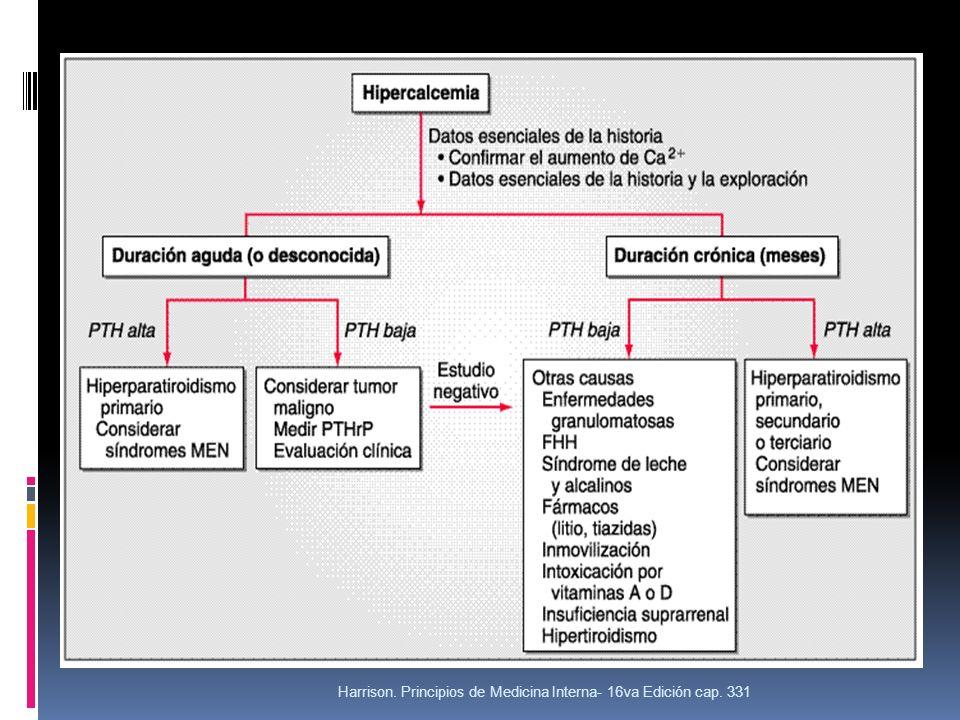 Harrison. Principios de Medicina Interna- 16va Edición cap. 331