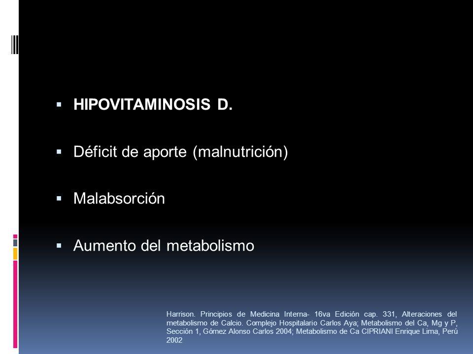 Déficit de aporte (malnutrición) Malabsorción