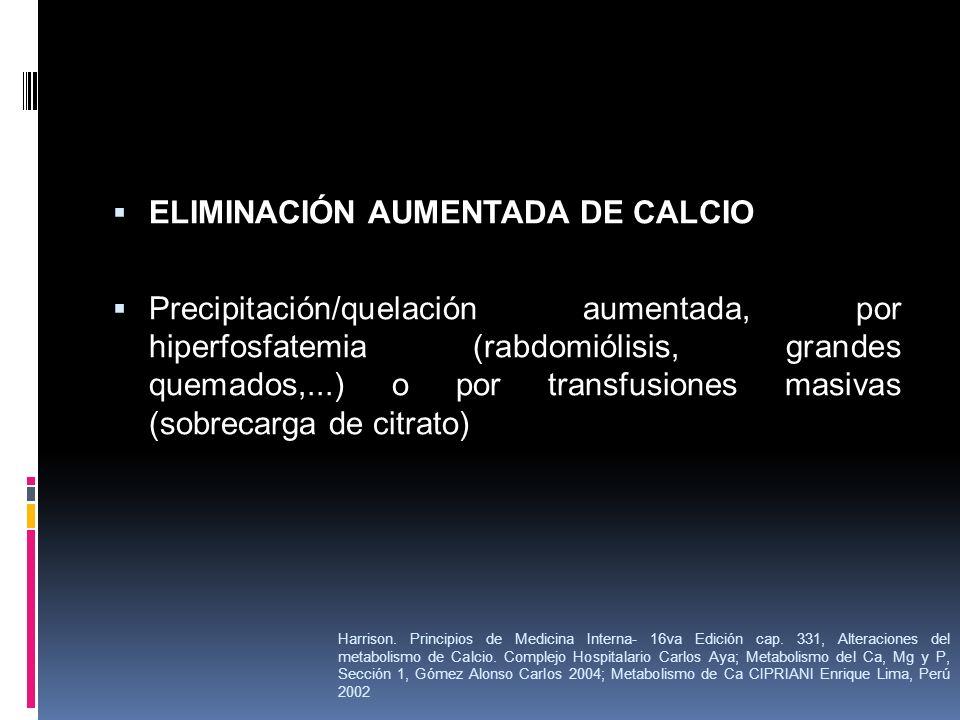ELIMINACIÓN AUMENTADA DE CALCIO