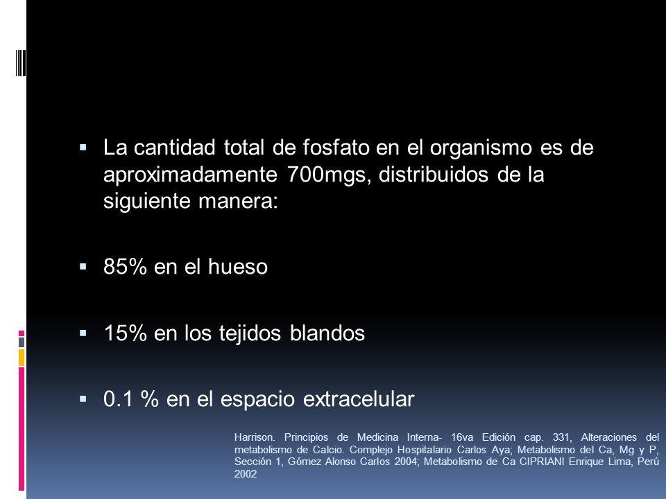 15% en los tejidos blandos